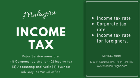 "<img src=""image/Income-tax-Malaysia.png"" alt=""Income tax Malaysia""/>"
